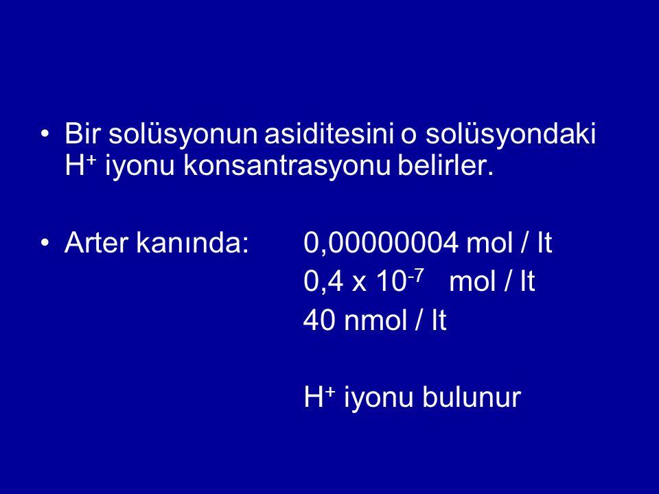 Bir solüsyonun asiditesini o solüsyondaki H + iyonu konsantrasyonu belirler. Arter kanında: 0,00000004 mol / lt 0,4 x 10 -7 mol / lt 40 nmol / lt H +