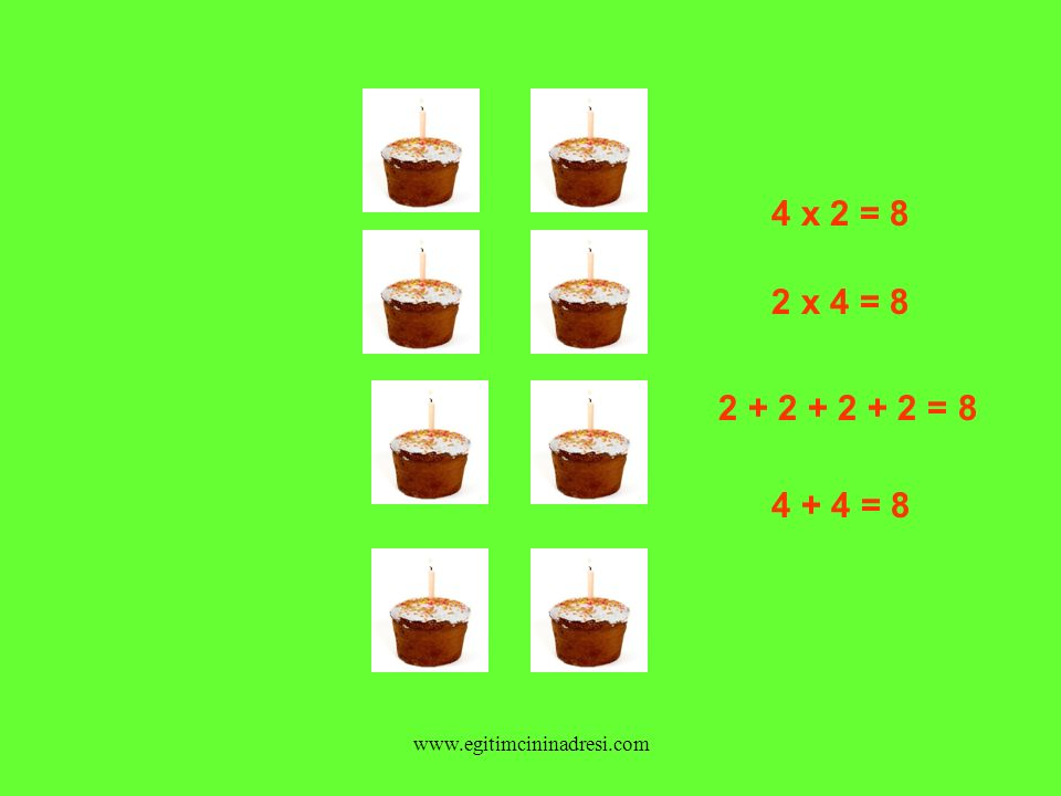 4 x 2 = 8 2 + 2 + 2 + 2 = 8 2 x 4 = 8 4 + 4 = 8 www.egitimcininadresi.com
