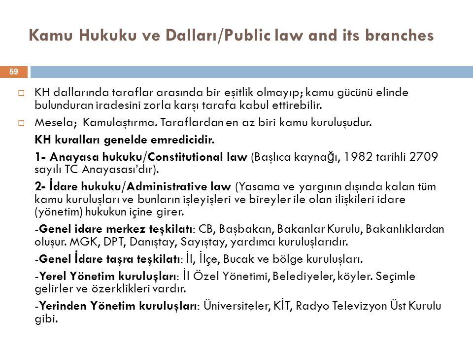 Kamu Hukuku ve Dalları/Public law and its branches  KH dallarında taraflar arasında bir eşitlik olmayıp; kamu gücünü elinde bulunduran iradesini zorla karşı tarafa kabul ettirebilir.