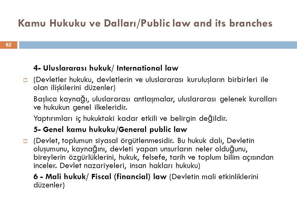 Kamu Hukuku ve Dalları/Public law and its branches 4- Uluslararası hukuk/ International law  (Devletler hukuku, devletlerin ve uluslararası kuruluşların birbirleri ile olan ilişkilerini düzenler) Başlıca kayna ğ ı, uluslararası antlaşmalar, uluslararası gelenek kuralları ve hukukun genel ilkeleridir.