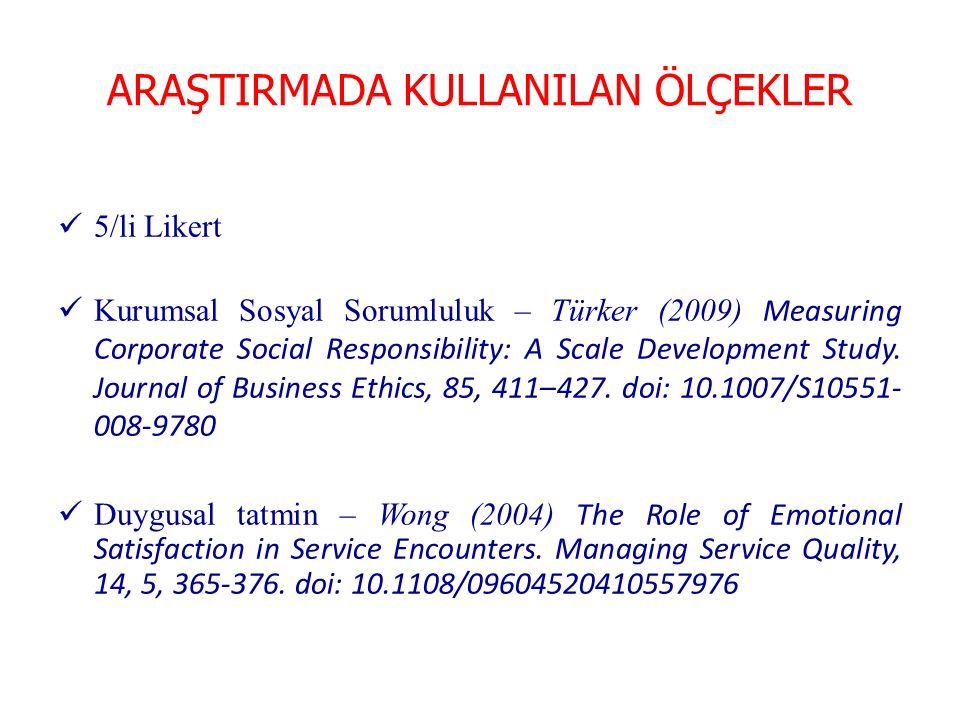 ARAŞTIRMADA KULLANILAN ÖLÇEKLER 5/li Likert Kurumsal Sosyal Sorumluluk – Türker (2009) Measuring Corporate Social Responsibility: A Scale Development Study.