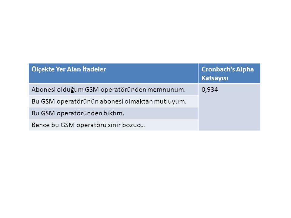 Ölçekte Yer Alan İfadelerCronbach's Alpha Katsayısı Abonesi olduğum GSM operatöründen memnunum.0,934 Bu GSM operatörünün abonesi olmaktan mutluyum.
