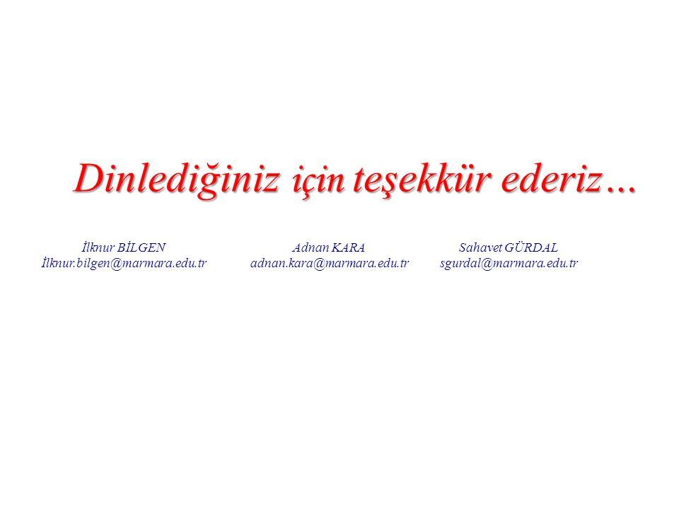 Dinlediğiniz için teşekkür ederiz… İlknur BİLGEN İlknur.bilgen@marmara.edu.tr Adnan KARA adnan.kara@marmara.edu.tr Sahavet GÜRDAL sgurdal@marmara.edu.tr