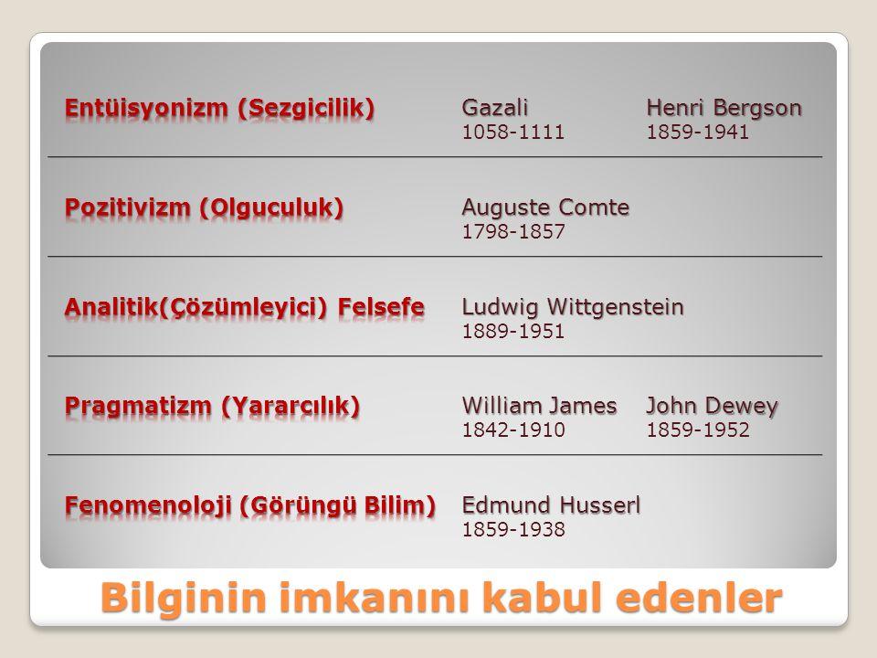 Gazali 1058-1111 Henri Bergson 1859-1941 Auguste Comte 1798-1857 Ludwig Wittgenstein 1889-1951 William James 1842-1910 Edmund Husserl 1859-1938 John D