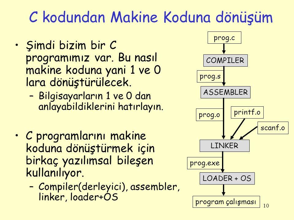 10 C kodundan Makine Koduna dönüşüm Şimdi bizim bir C programımız var. Bu nasıl makine koduna yani 1 ve 0 lara dönüştürülecek. –Bilgisayarların 1 ve 0
