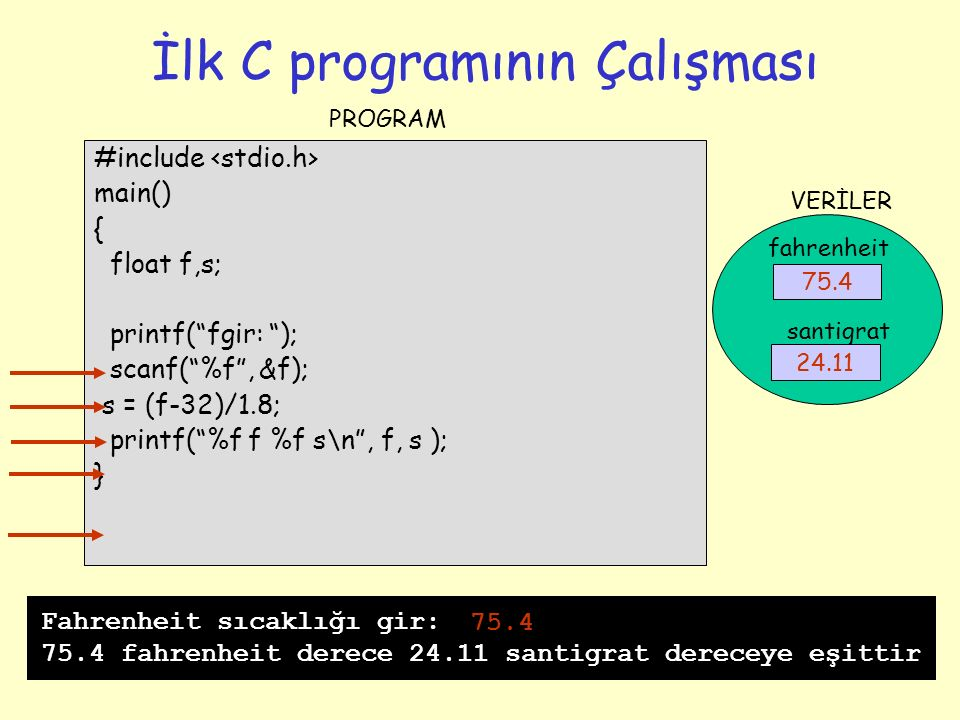 """12 İlk C programının Çalışması #include main() { float f,s; printf(""""fgir: """"); scanf(""""%f"""", &f); s = (f-32)/1.8; printf(""""%f f %f s\n"""", f, s ); } ? fahre"""