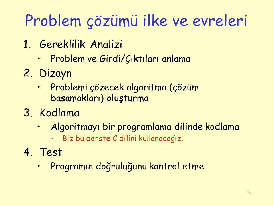 Problem çözümü ilke ve evreleri 2 1.Gereklilik Analizi Problem ve Girdi/Çıktıları anlama 2.Dizayn Problemi çözecek algoritma (çözüm basamakları) oluşt