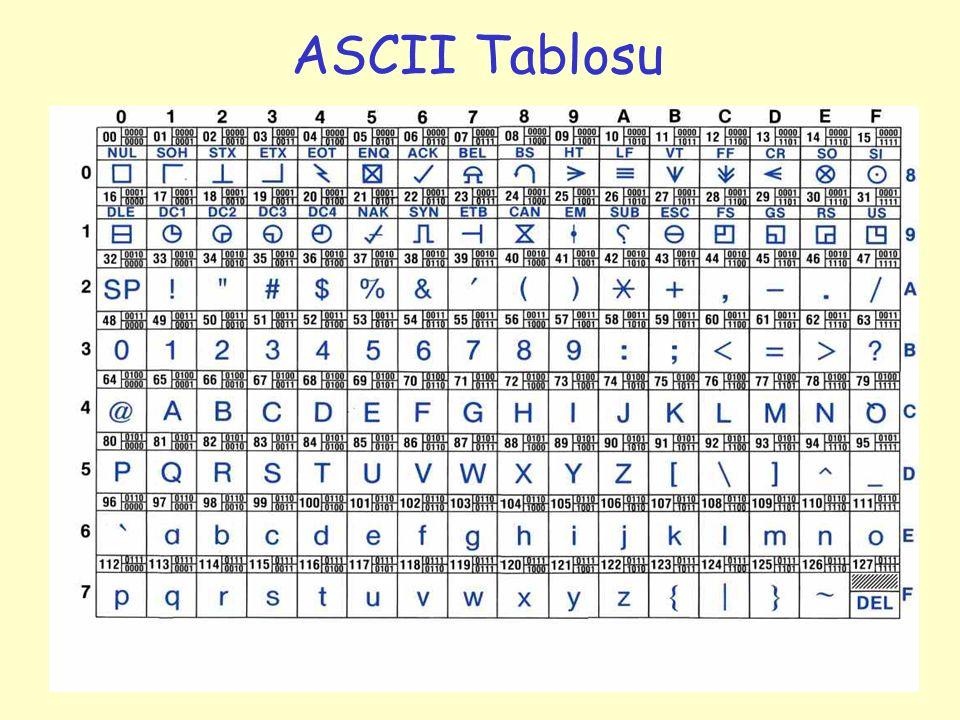 22 ASCII Tablosu