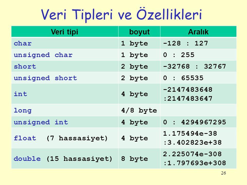 Veri Tipleri ve Özellikleri 26 Veri tipiboyutAralık char1 byte-128 : 127 unsigned char1 byte0 : 255 short2 byte-32768 : 32767 unsigned short2 byte0 :