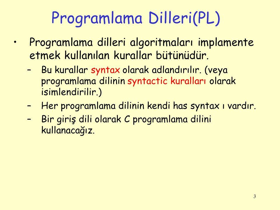 3 Programlama Dilleri(PL) Programlama dilleri algoritmaları implamente etmek kullanılan kurallar bütünüdür. –Bu kurallar syntax olarak adlandırılır. (
