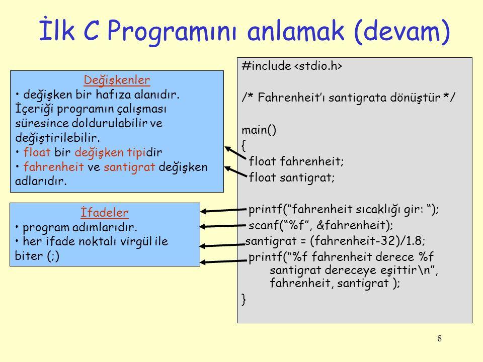 """8 İlk C Programını anlamak (devam) #include /* Fahrenheit'ı santigrata dönüştür */ main() { float fahrenheit; float santigrat; printf(""""fahrenheit sıca"""