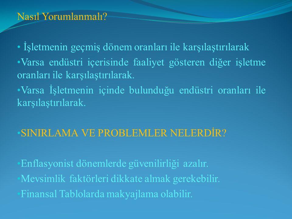 FİNANSAL YAPI ORANLARI 1.