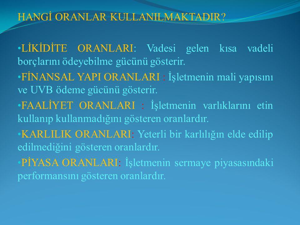 FİNANSAL YAPI ORANLARI 3.
