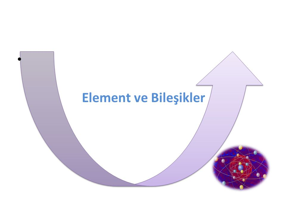 Element ve Bileşikler