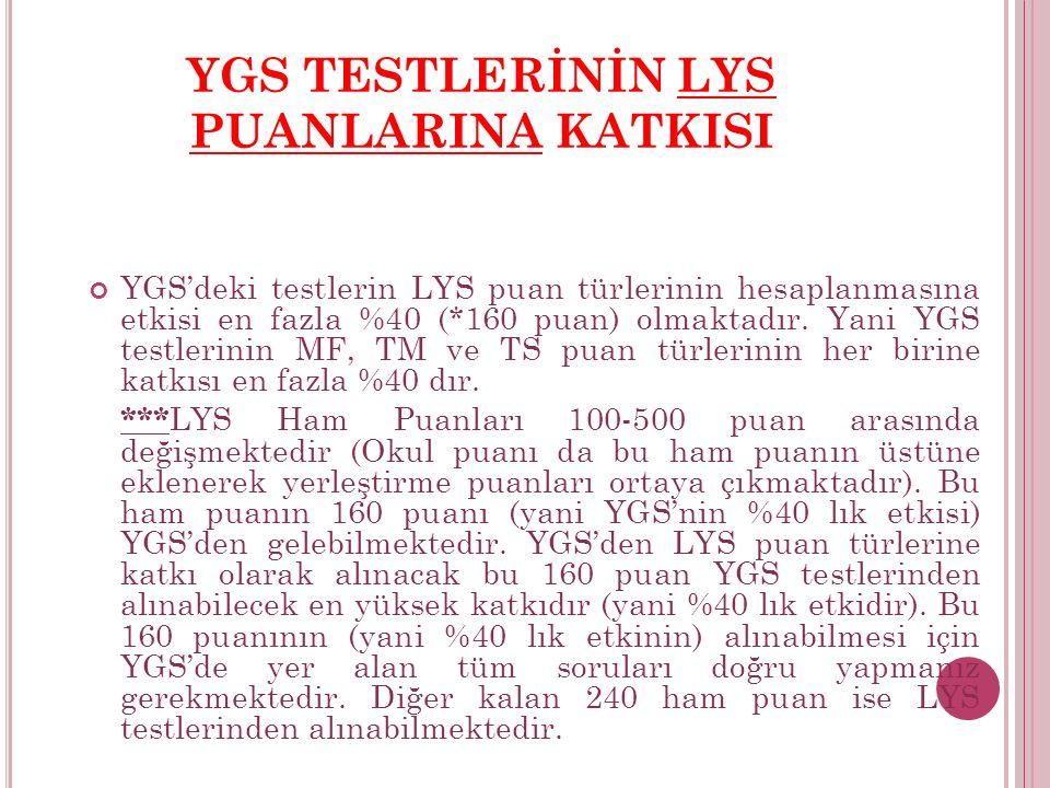 YGS TESTLERİNİN LYS PUANLARINA KATKISI YGS'deki testlerin LYS puan türlerinin hesaplanmasına etkisi en fazla %40 (*160 puan) olmaktadır.