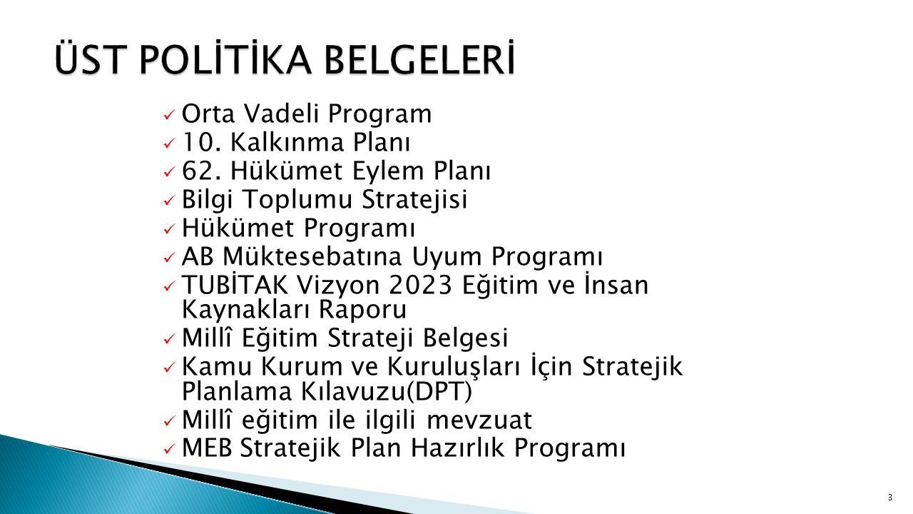 Orta Vadeli Program 10. Kalkınma Planı 62. Hükümet Eylem Planı Bilgi Toplumu Stratejisi Hükümet Programı AB Müktesebatına Uyum Programı TUBİTAK Vizyon