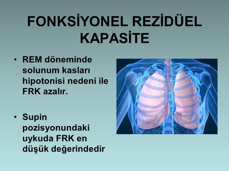 FONKSİYONEL REZİDÜEL KAPASİTE REM döneminde solunum kasları hipotonisi nedeni ile FRK azalır. Supin pozisyonundaki uykuda FRK en düşük değerindedir