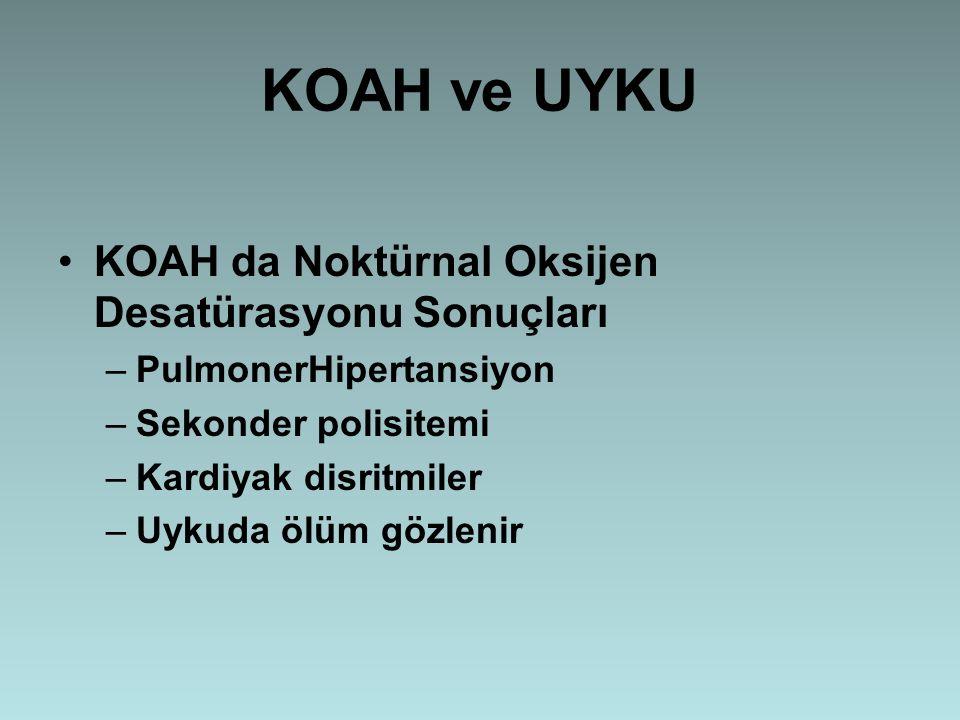 KOAH ve UYKU KOAH da Noktürnal Oksijen Desatürasyonu Sonuçları –PulmonerHipertansiyon –Sekonder polisitemi –Kardiyak disritmiler –Uykuda ölüm gözlenir
