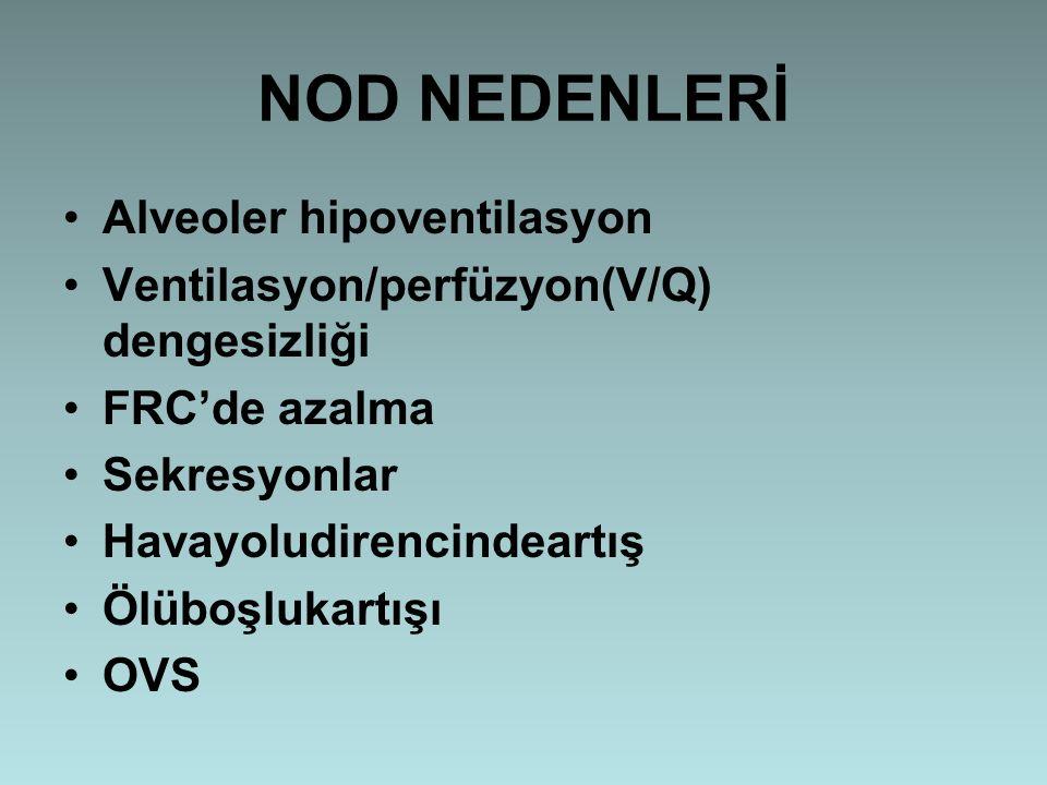 NOD NEDENLERİ Alveoler hipoventilasyon Ventilasyon/perfüzyon(V/Q) dengesizliği FRC'de azalma Sekresyonlar Havayoludirencindeartış Ölüboşlukartışı OVS