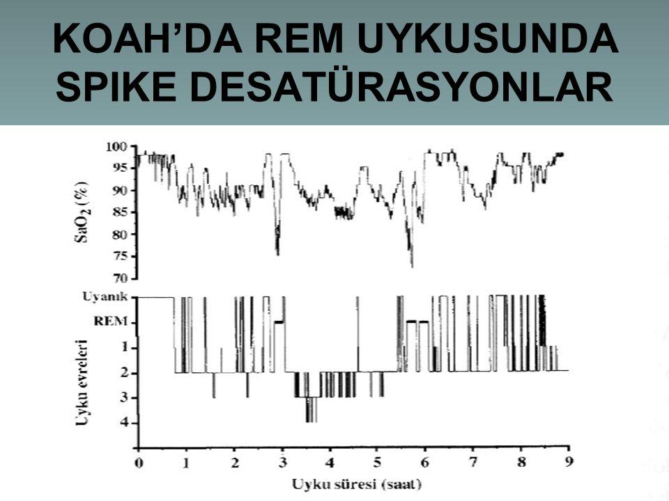 KOAH'DA REM UYKUSUNDA SPIKE DESATÜRASYONLAR