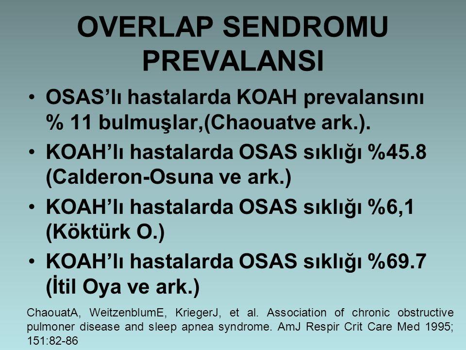 OVERLAP SENDROMU PREVALANSI OSAS'lı hastalarda KOAH prevalansını % 11 bulmuşlar,(Chaouatve ark.). KOAH'lı hastalarda OSAS sıklığı %45.8 (Calderon-Osun