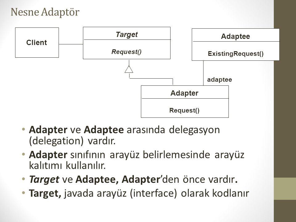 Nesne Adaptör Adapter ve Adaptee arasında delegasyon (delegation) vardır. Adapter sınıfının arayüz belirlemesinde arayüz kalıtımı kullanılır. Target v