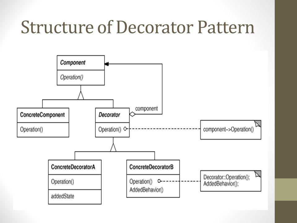 Structure of Decorator Pattern Decorator Pattern İçin Genel Yapı Decorator Pattern İçin Genel Yapı