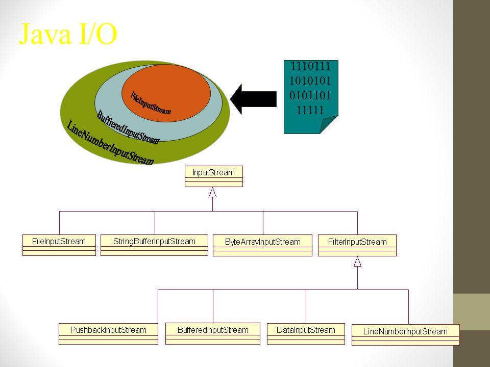 Java I/O 1110111 1010101 0101101 11111