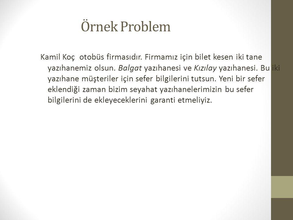 Örnek Problem Kamil Koç otobüs firmasıdır. Firmamız için bilet kesen iki tane yazıhanemiz olsun. Balgat yazıhanesi ve Kızılay yazıhanesi. Bu iki yazıh