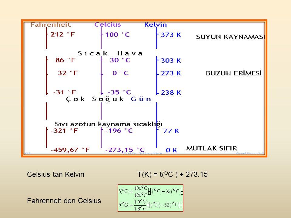 Celsius tan Kelvin T(K) = t( O C ) + 273.15 Fahrenneit den Celsius