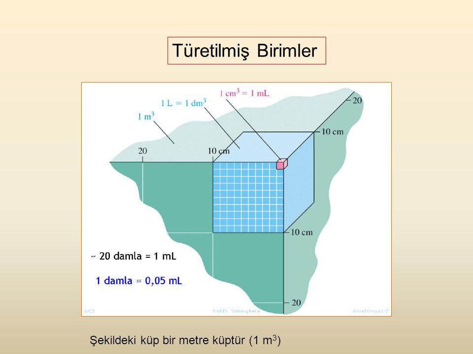 Türetilmiş Birimler Şekildeki küp bir metre küptür (1 m 3 )