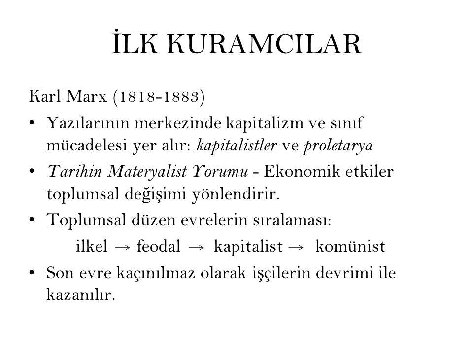 İ LK KURAMCILAR Karl Marx (1818-1883) Yazılarının merkezinde kapitalizm ve sınıf mücadelesi yer alır: kapitalistler ve proletarya Tarihin Materyalist