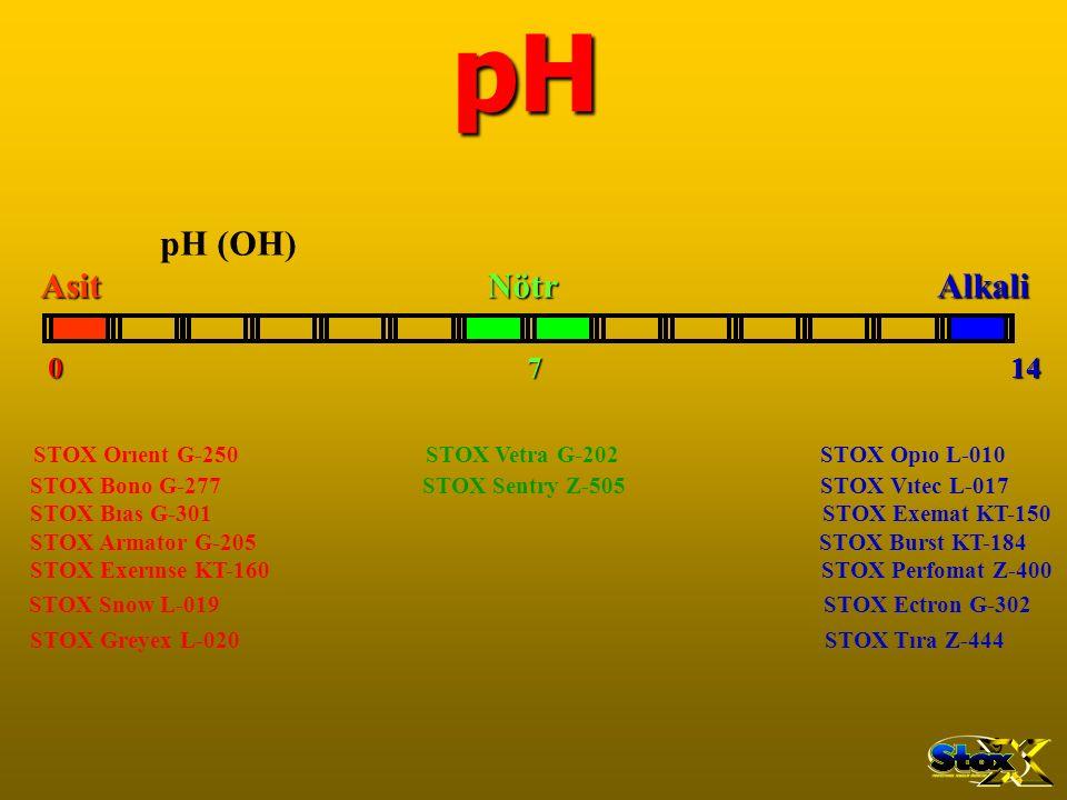 48pH pH (OH) Asit NötrAlkali Asit Nötr Alkali 0 7 14 0 7 14