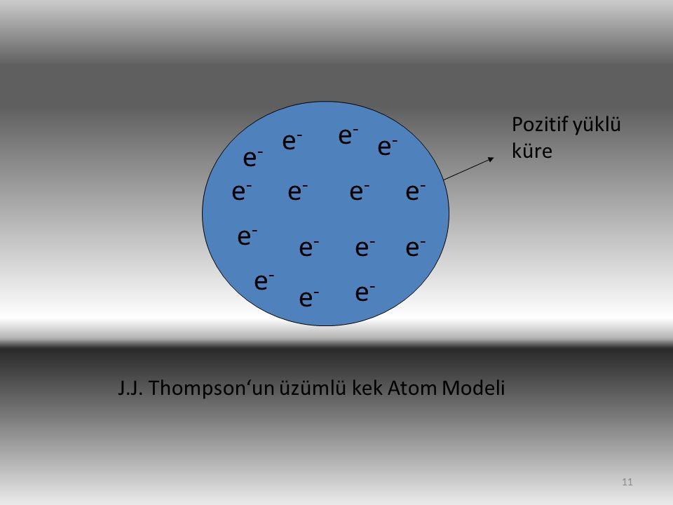 11 e-e- e-e- e-e- e-e- e-e- e-e- e-e- e-e- e-e- e-e- e-e- e-e- e-e- e-e- e-e- J.J. Thompson'un üzümlü kek Atom Modeli Pozitif yüklü küre