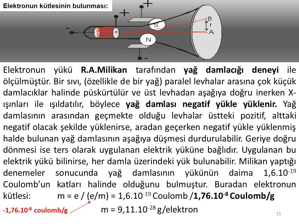 Elektronun yükü R.A.Milikan tarafından yağ damlacığı deneyi ile ölçülmüştür. Bir sıvı, (özellikle de bir yağ) paralel levhalar arasına çok küçük damla