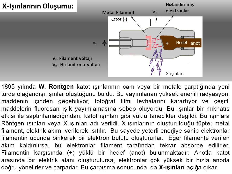 1895 yılında W. Rontgen katot ışınlarının cam veya bir metale çarptığında yeni türde olağandışı ışınlar oluştuğunu buldu. Bu yayımlanan yüksek enerjil