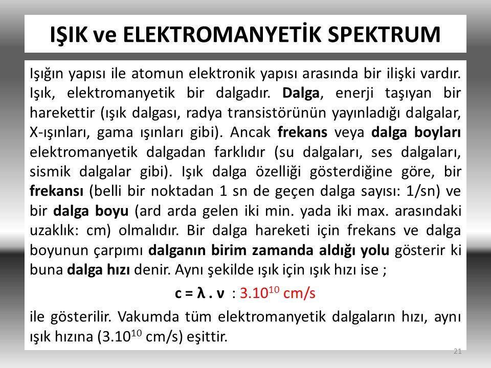 IŞIK ve ELEKTROMANYETİK SPEKTRUM Işığın yapısı ile atomun elektronik yapısı arasında bir ilişki vardır. Işık, elektromanyetik bir dalgadır. Dalga, ene