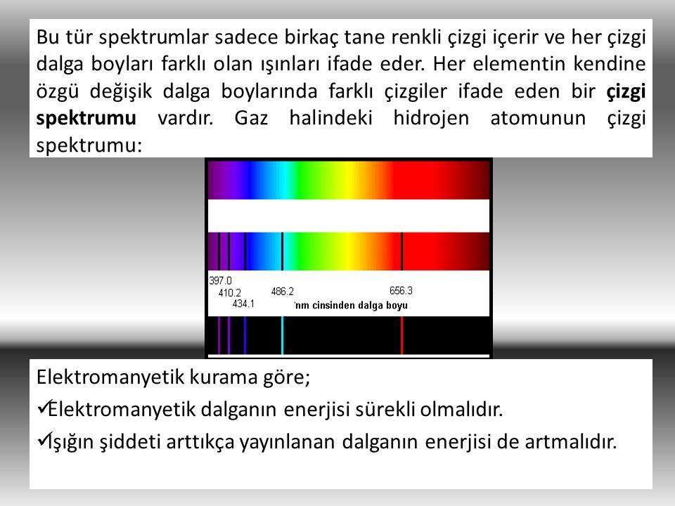 Bu tür spektrumlar sadece birkaç tane renkli çizgi içerir ve her çizgi dalga boyları farklı olan ışınları ifade eder. Her elementin kendine özgü değiş