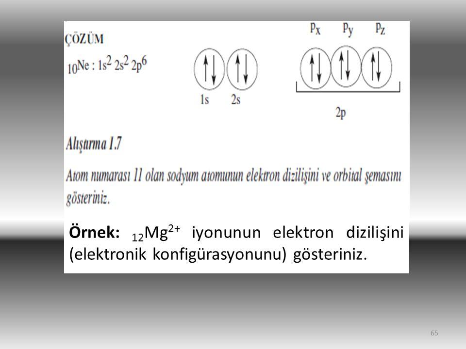 65 Örnek: 12 Mg 2+ iyonunun elektron dizilişini (elektronik konfigürasyonunu) gösteriniz.
