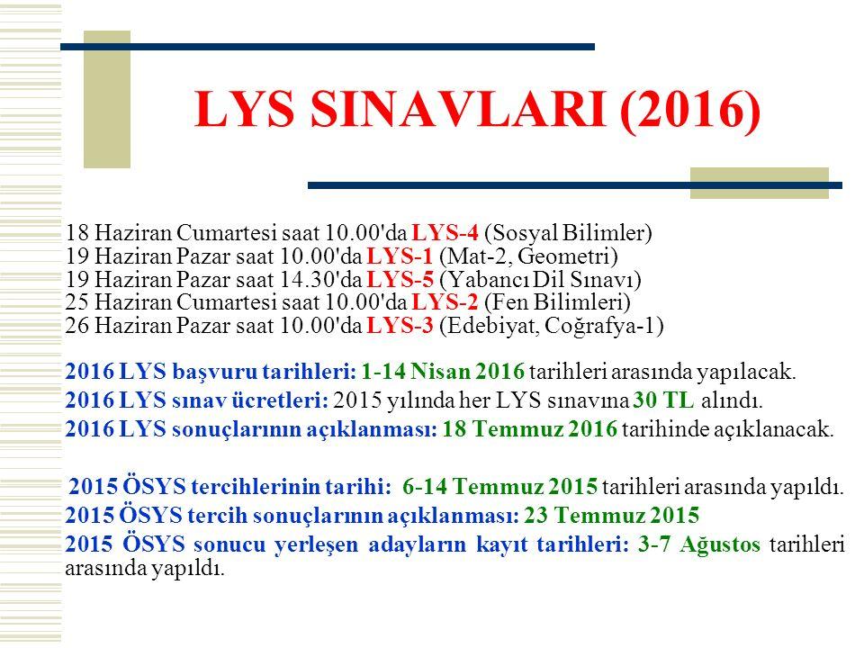 LYS SINAVLARI (2016) 18 Haziran Cumartesi saat 10.00 da LYS-4 (Sosyal Bilimler) 19 Haziran Pazar saat 10.00 da LYS-1 (Mat-2, Geometri) 19 Haziran Pazar saat 14.30 da LYS-5 (Yabancı Dil Sınavı) 25 Haziran Cumartesi saat 10.00 da LYS-2 (Fen Bilimleri) 26 Haziran Pazar saat 10.00 da LYS-3 (Edebiyat, Coğrafya-1) 2016 LYS başvuru tarihleri: 1-14 Nisan 2016 tarihleri arasında yapılacak.