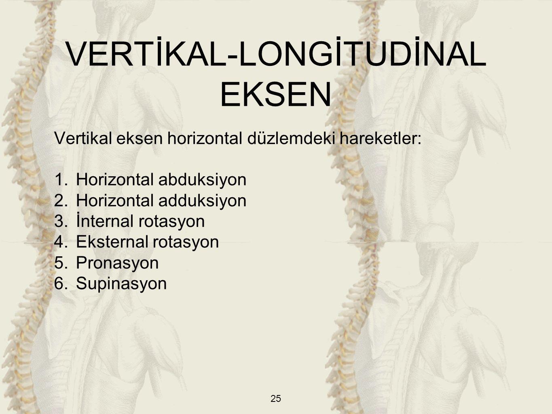 Vertikal eksen horizontal düzlemdeki hareketler: 1.Horizontal abduksiyon 2.Horizontal adduksiyon 3.İnternal rotasyon 4.Eksternal rotasyon 5.Pronasyon