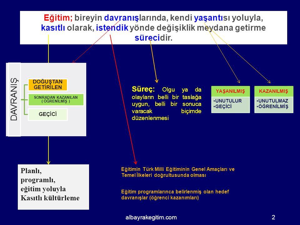 albayrakegitim.com42