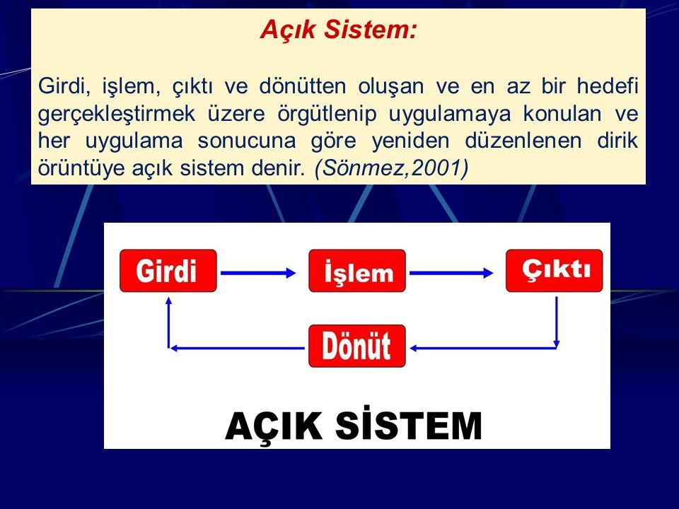 Açık Sistem: Girdi, işlem, çıktı ve dönütten oluşan ve en az bir hedefi gerçekleştirmek üzere örgütlenip uygulamaya konulan ve her uygulama sonucuna göre yeniden düzenlenen dirik örüntüye açık sistem denir.