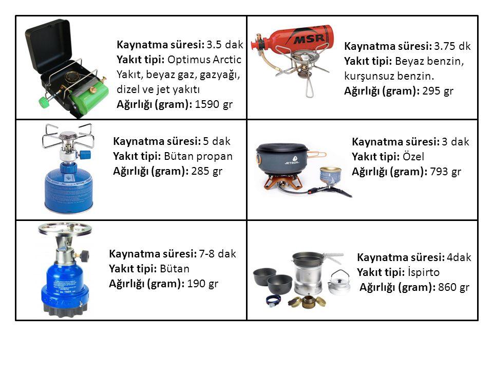 Kaynatma süresi: 3.5 dak Yakıt tipi: Optimus Arctic Yakıt, beyaz gaz, gazyağı, dizel ve jet yakıtı Ağırlığı (gram): 1590 gr Kaynatma süresi: 3.75 dk Yakıt tipi: Beyaz benzin, kurşunsuz benzin.