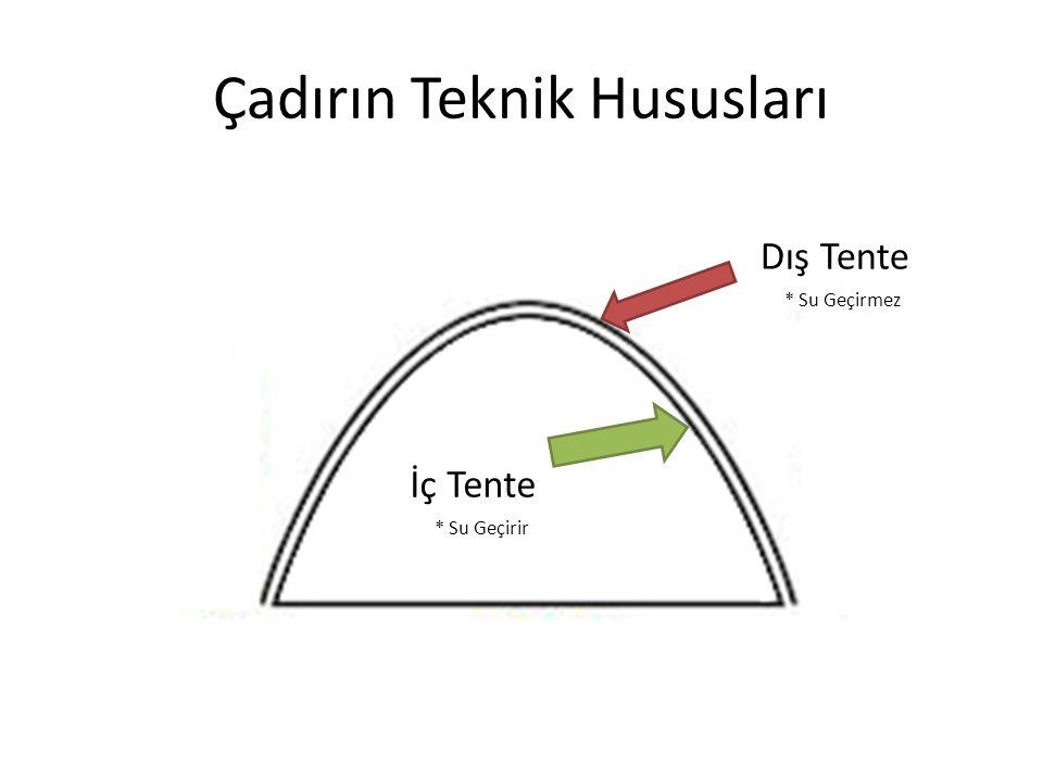 Çadırın Teknik Hususları Dış Tente * Su Geçirmez İç Tente * Su Geçirir