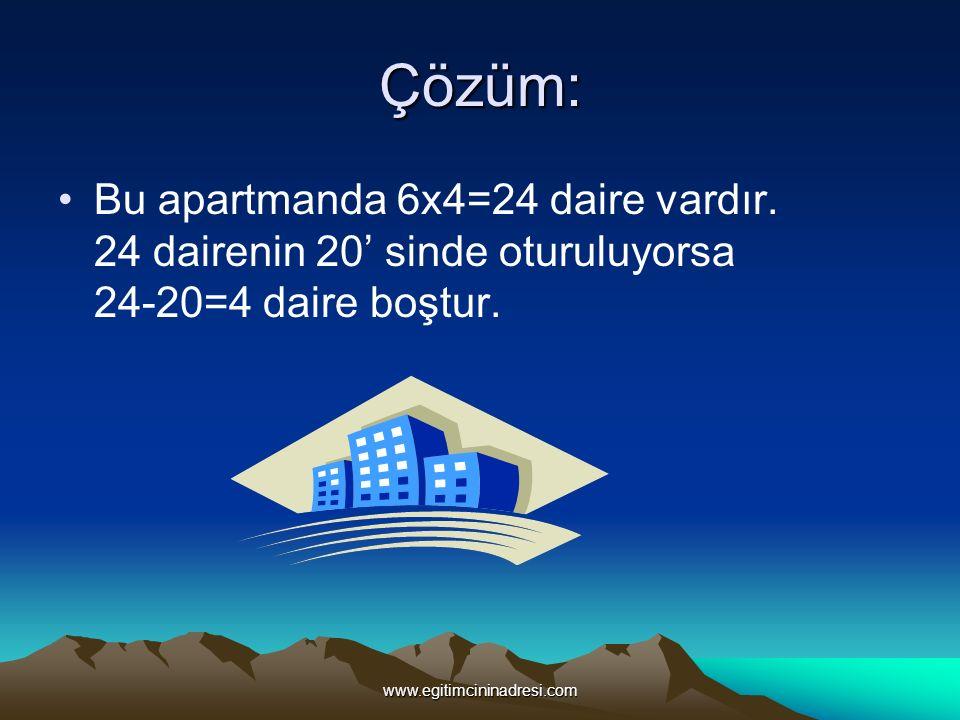 Çözüm: Bu apartmanda 6x4=24 daire vardır. 24 dairenin 20' sinde oturuluyorsa 24-20=4 daire boştur. www.egitimcininadresi.com