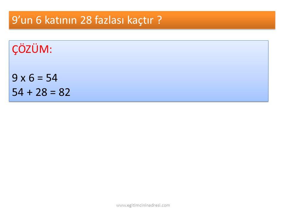 9'un 6 katının 28 fazlası kaçtır ? ÇÖZÜM: 9 x 6 = 54 54 + 28 = 82 ÇÖZÜM: 9 x 6 = 54 54 + 28 = 82 www.egitimcininadresi.com