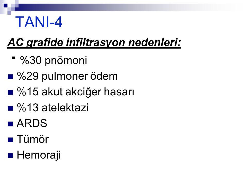 TANI-4 AC grafide infiltrasyon nedenleri:  %30 pnömoni %29 pulmoner ödem %15 akut akciğer hasarı %13 atelektazi ARDS Tümör Hemoraji