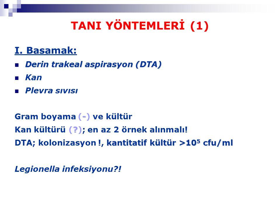 TANI YÖNTEMLERİ (1) I.