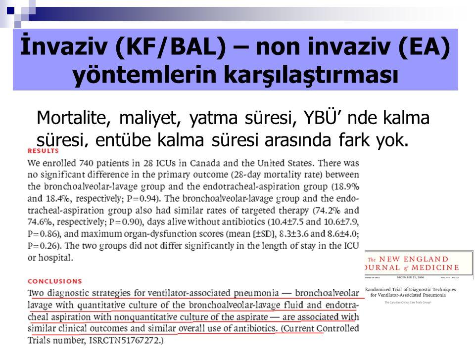 İnvaziv (KF/BAL) – non invaziv (EA) yöntemlerin karşılaştırması Mortalite, maliyet, yatma süresi, YBÜ' nde kalma süresi, entübe kalma süresi arasında fark yok.